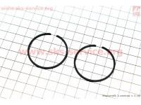 Кольца поршневые 40х1,5мм [WOODMAN]