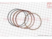 Кольца поршневые 250cc 69мм STD [B-cycle]