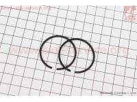 Кольца поршневые 36х1,5мм [NOKER]