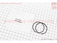 Кольца поршневые 40х1,2мм MS-210/211/230, FS-100/400, Shindaiwa 352s, B450 (в коробке) [Китай]