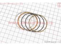 Кольца поршневые 80сс 47мм +0,25 [KOSO]