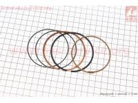 Кольца поршневые 250cc 69мм +0,75 [KOSO]