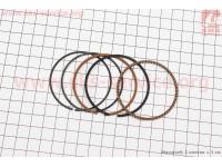 Кольца поршневые 110сс 52,4мм +0,75 [KOSO]