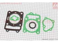 Прокладки поршневой к-кт Honda CH150cc-57,4mm (асбестовая) [Китай]