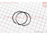 Кольца поршневые 40х1,5мм [TATA]