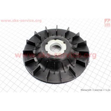Крыльчатка охлаждения обмоток статора (вентилятор) Ø135мм 0,8кВт (ET 950)